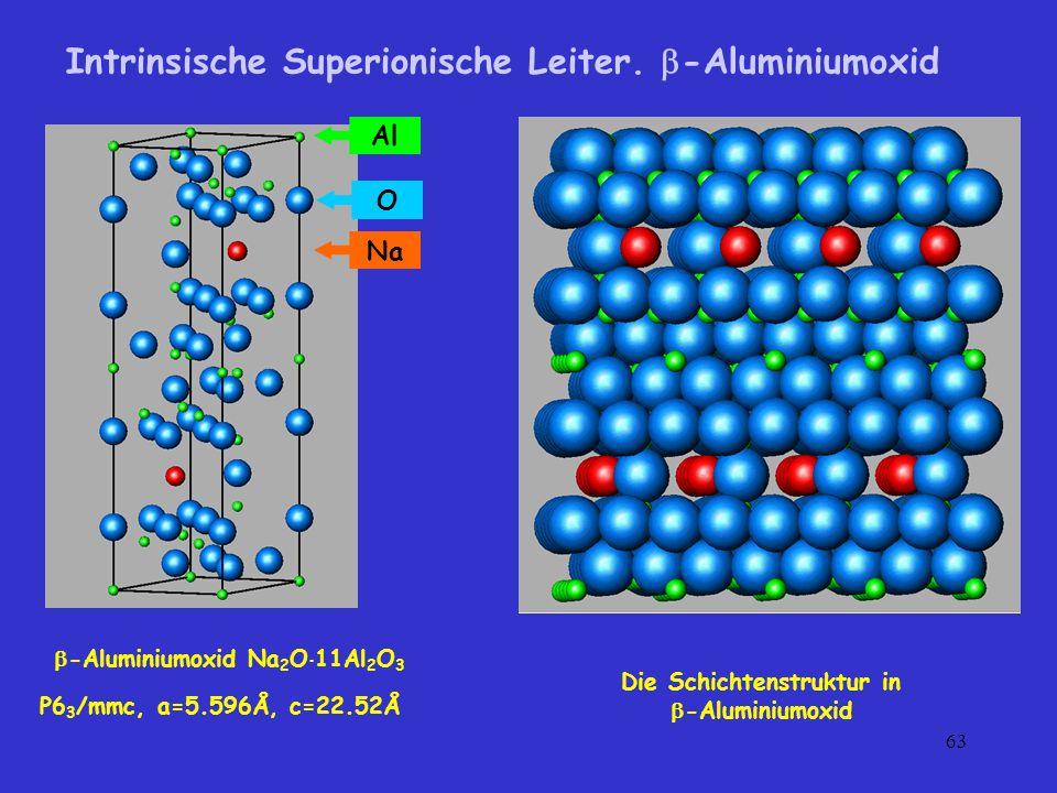 Intrinsische Superionische Leiter. -Aluminiumoxid