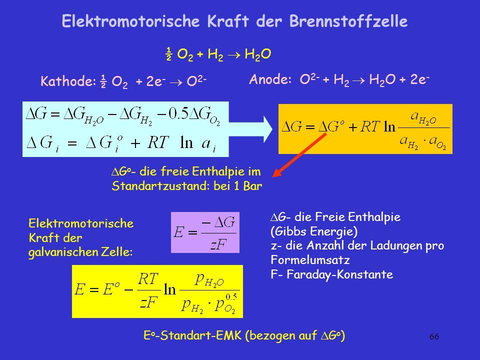 Elektromotorische Kraft der Brennstoffzelle