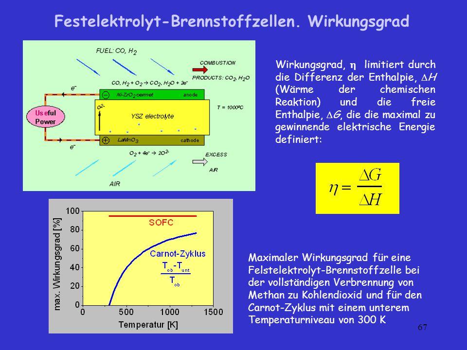 Festelektrolyt-Brennstoffzellen. Wirkungsgrad