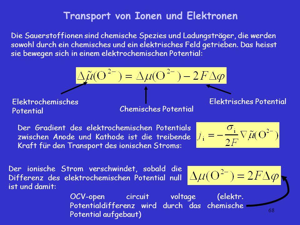 Transport von Ionen und Elektronen