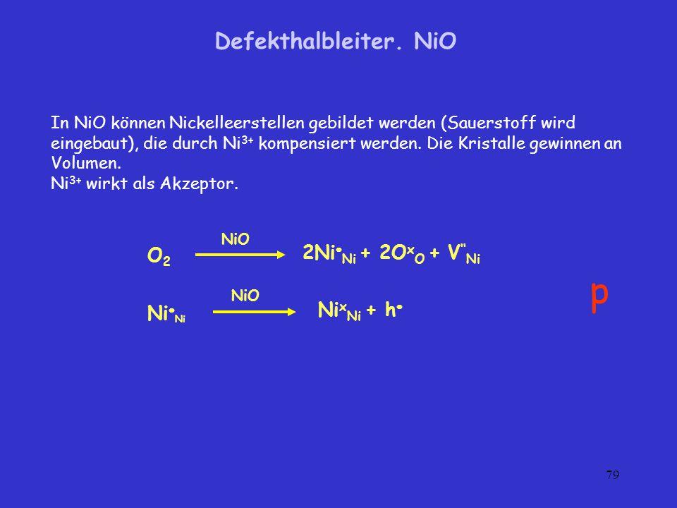 p Defekthalbleiter. NiO 2NiNi + 2OxO + V''Ni O2 NixNi + h NiNi
