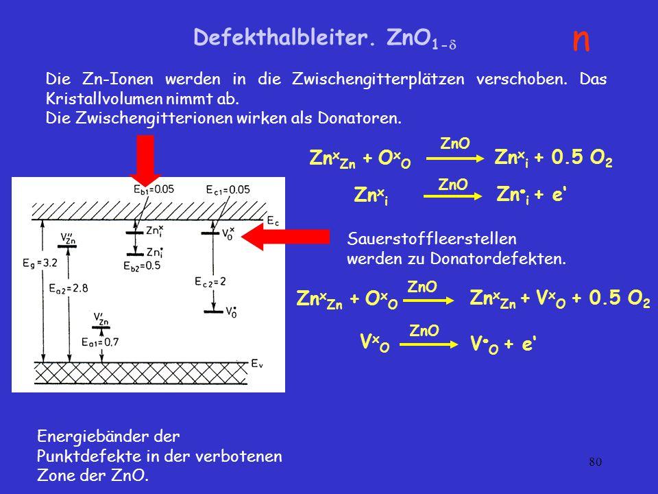 Defekthalbleiter. ZnO1-