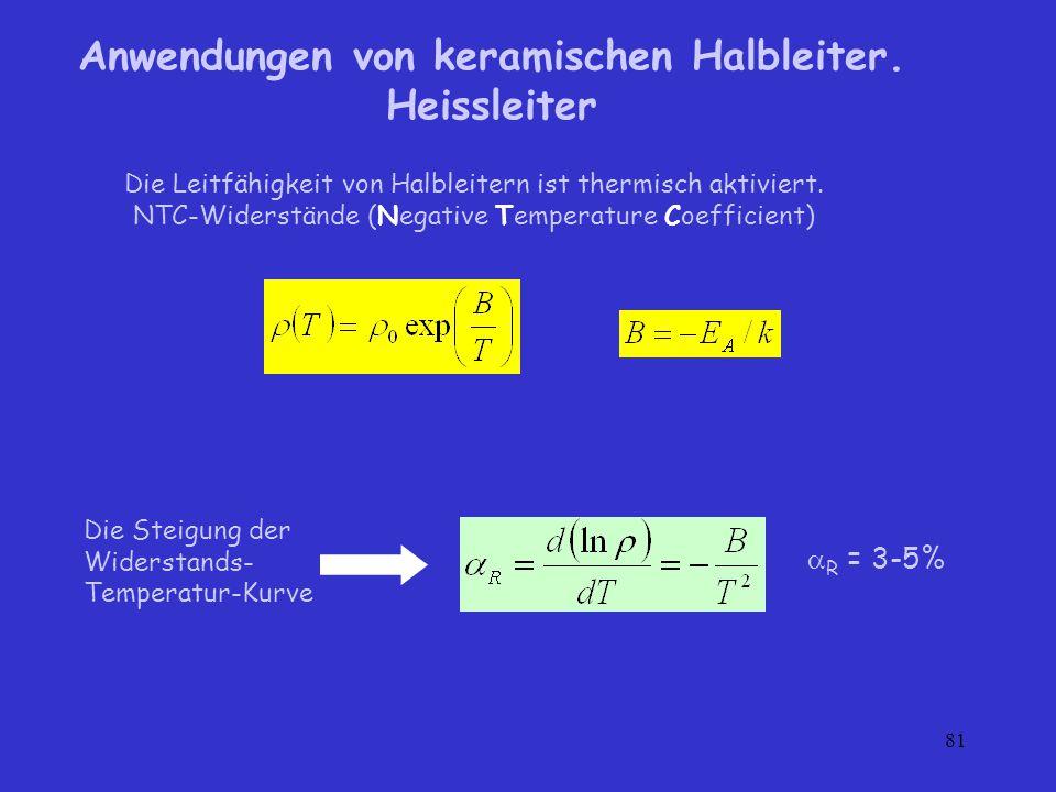 Anwendungen von keramischen Halbleiter.