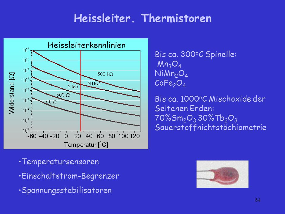 Heissleiter. Thermistoren