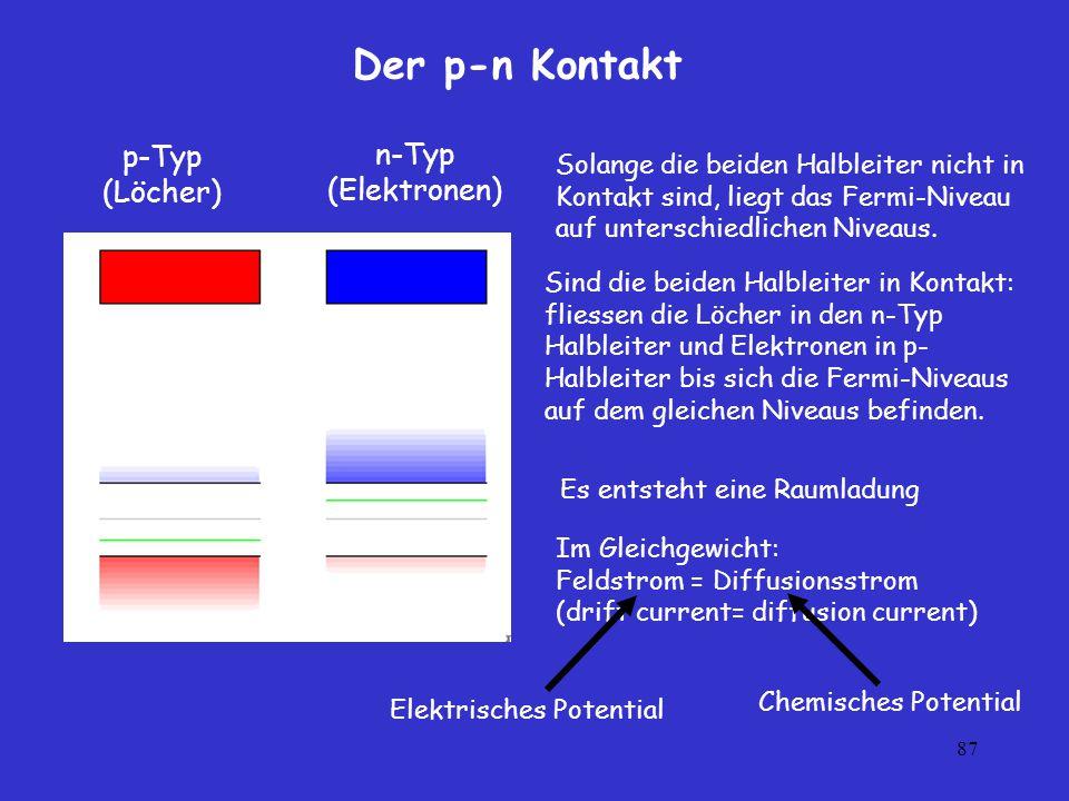 Der p-n Kontakt p-Typ n-Typ (Löcher) (Elektronen)