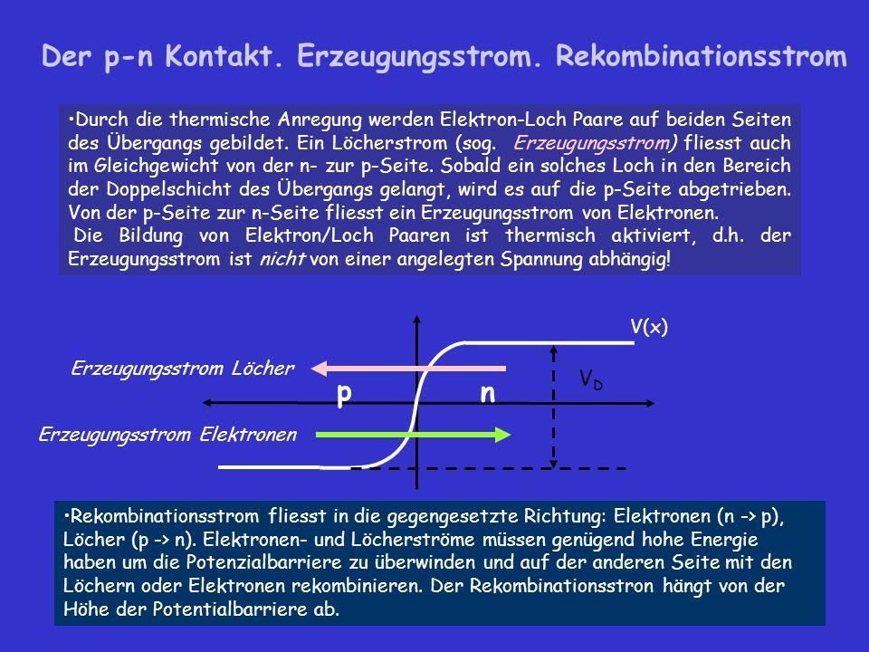 Der p-n Kontakt. Erzeugungsstrom. Rekombinationsstrom