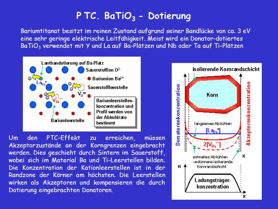 P TC. BaTiO3 - Dotierung