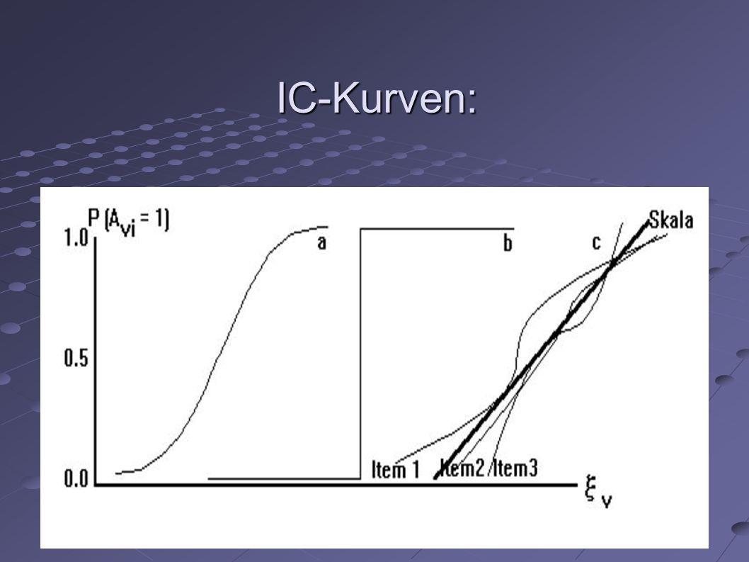 IC-Kurven: