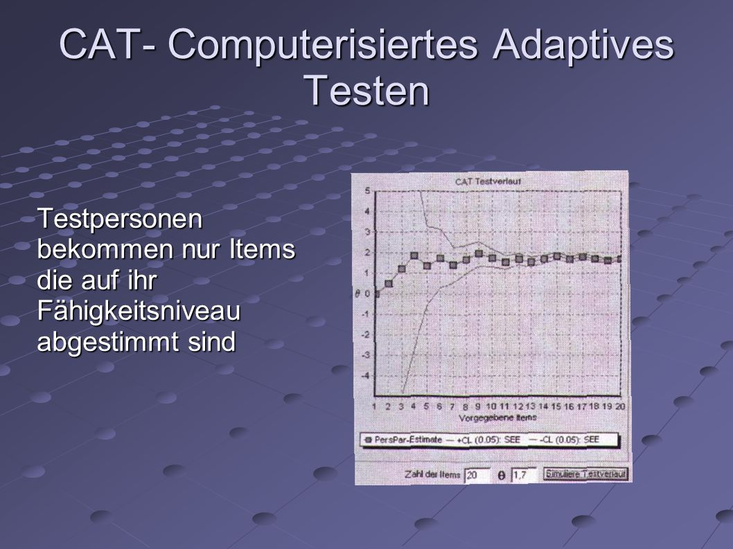 CAT- Computerisiertes Adaptives Testen