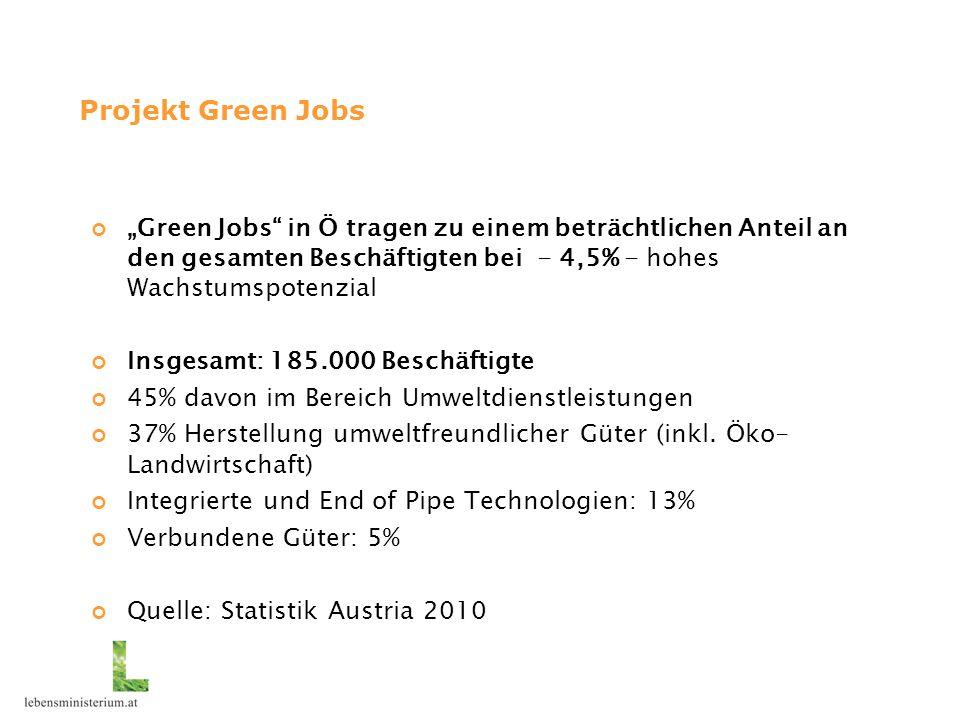"""Projekt Green Jobs """"Green Jobs in Ö tragen zu einem beträchtlichen Anteil an den gesamten Beschäftigten bei - 4,5% - hohes Wachstumspotenzial."""