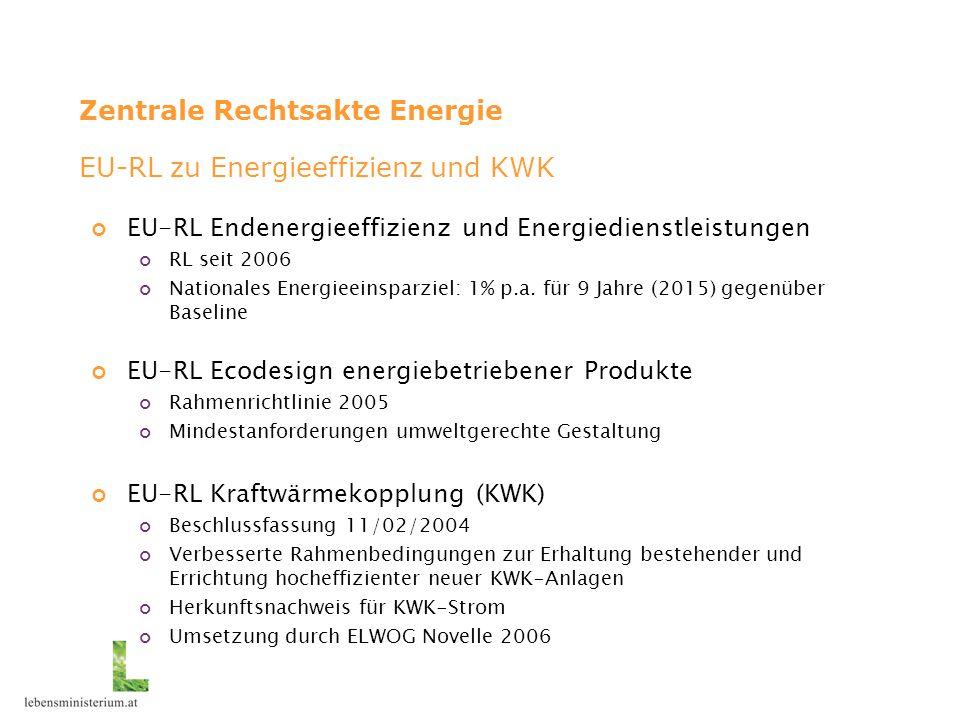 Zentrale Rechtsakte Energie