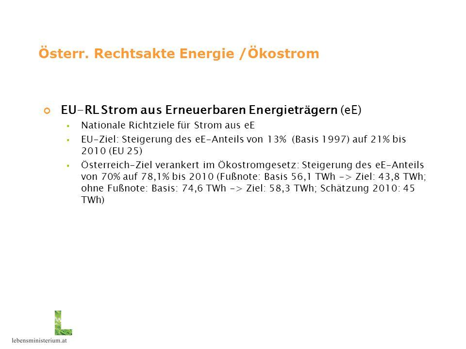 Österr. Rechtsakte Energie /Ökostrom