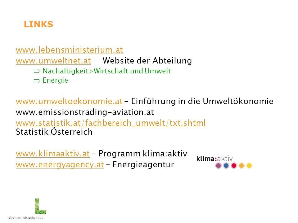 www.umweltnet.at - Website der Abteilung