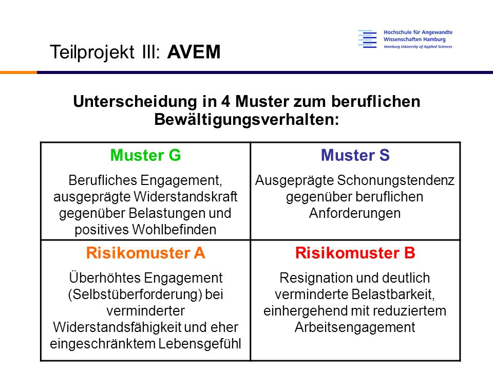 Unterscheidung in 4 Muster zum beruflichen Bewältigungsverhalten: