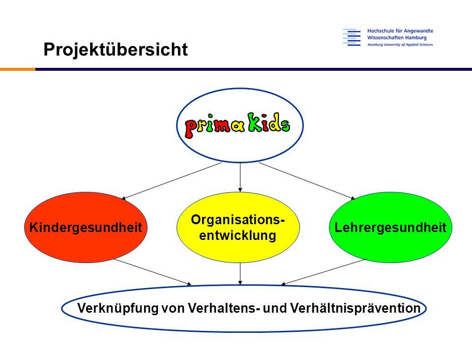 Projektübersicht Organisations- Kindergesundheit Lehrergesundheit