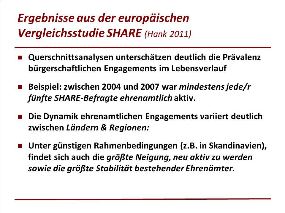 Ergebnisse aus der europäischen Vergleichsstudie SHARE (Hank 2011)