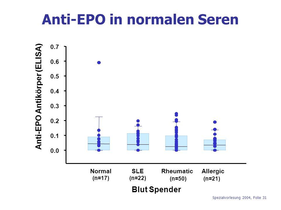 Anti-EPO in normalen Seren