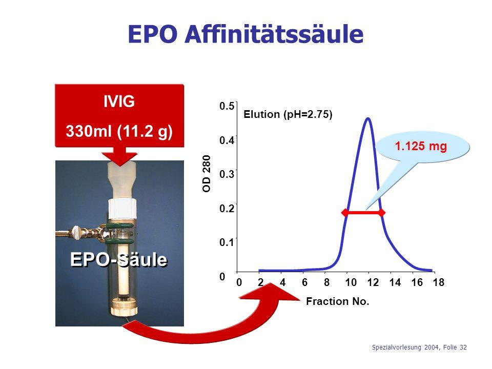 EPO Affinitätssäule EPO-Säule IVIG 330ml (11.2 g) 1.125 mg