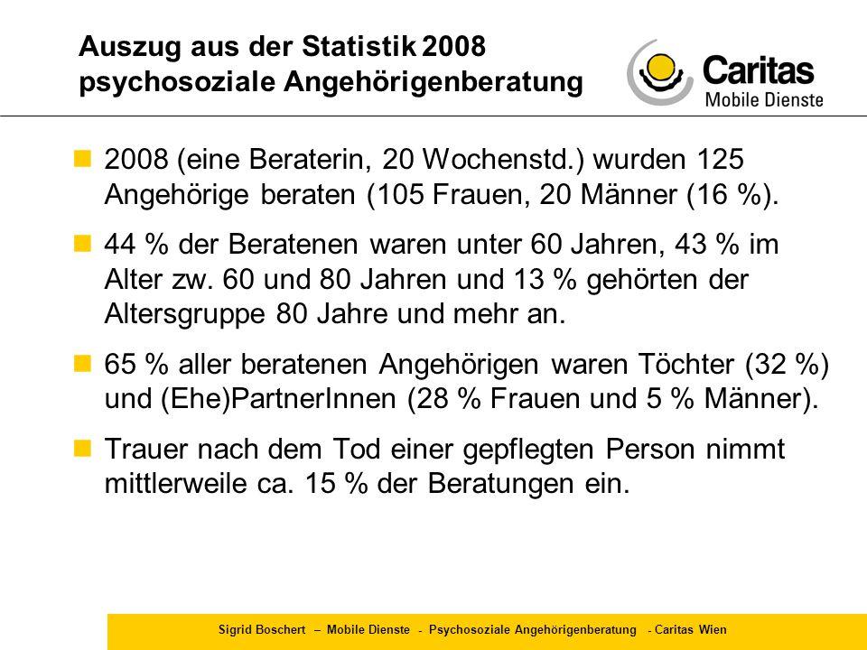 Auszug aus der Statistik 2008 psychosoziale Angehörigenberatung