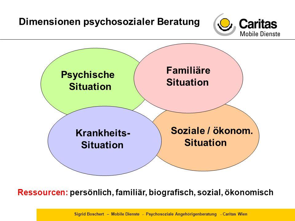 Dimensionen psychosozialer Beratung