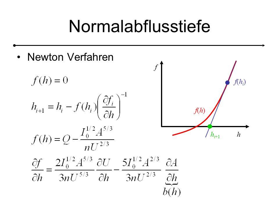 Normalabflusstiefe Newton Verfahren h f f(h) f(hi) hi+1