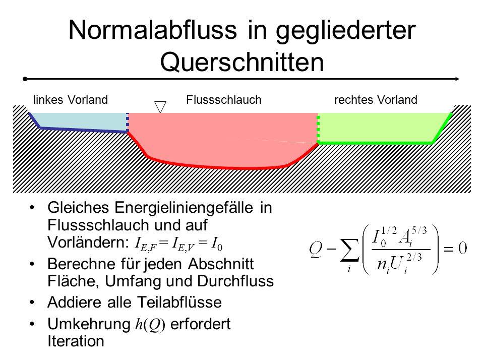Normalabfluss in gegliederter Querschnitten