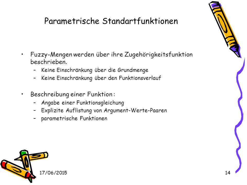 Parametrische Standartfunktionen