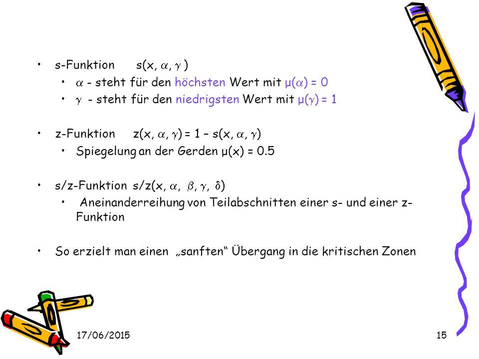  - steht für den höchsten Wert mit μ() = 0