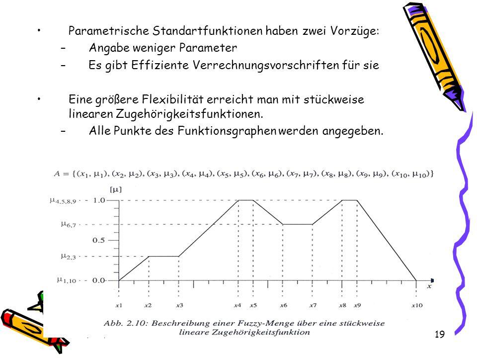 Parametrische Standartfunktionen haben zwei Vorzüge: