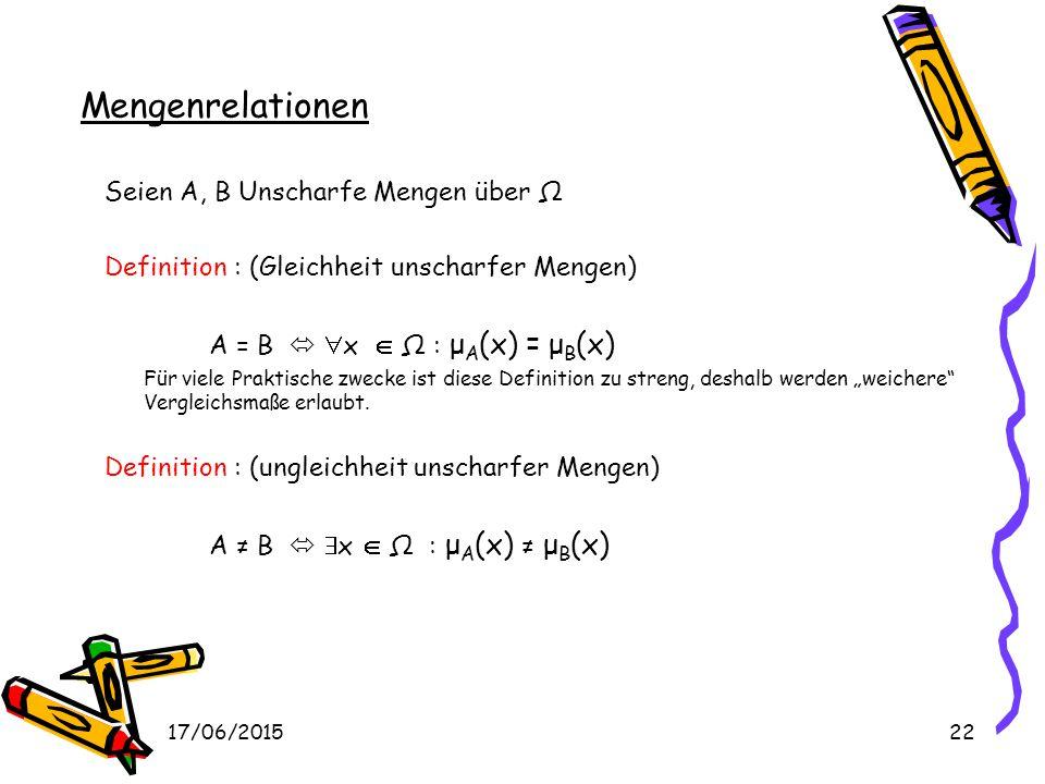 Mengenrelationen Seien A, B Unscharfe Mengen über Ω