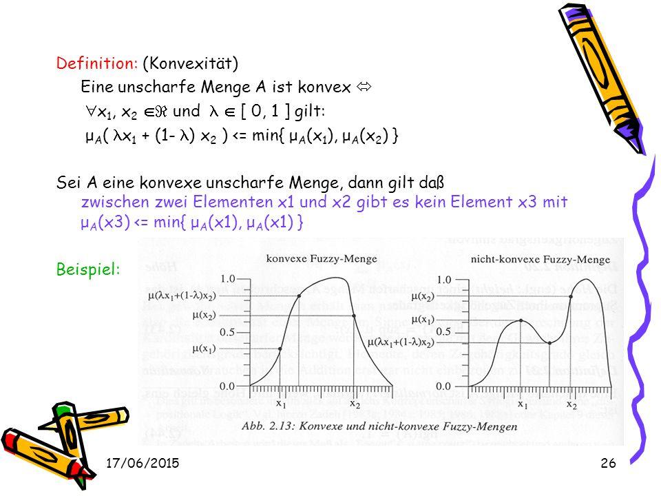 Definition: (Konvexität) Eine unscharfe Menge A ist konvex 