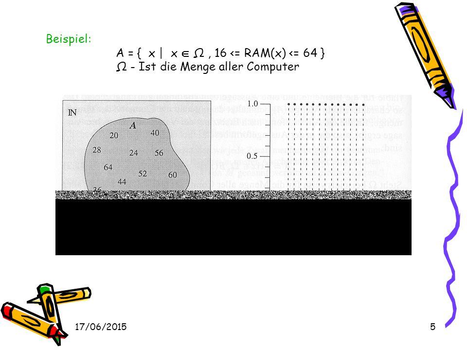A = { x | x  Ω , 16 <= RAM(x) <= 64 }