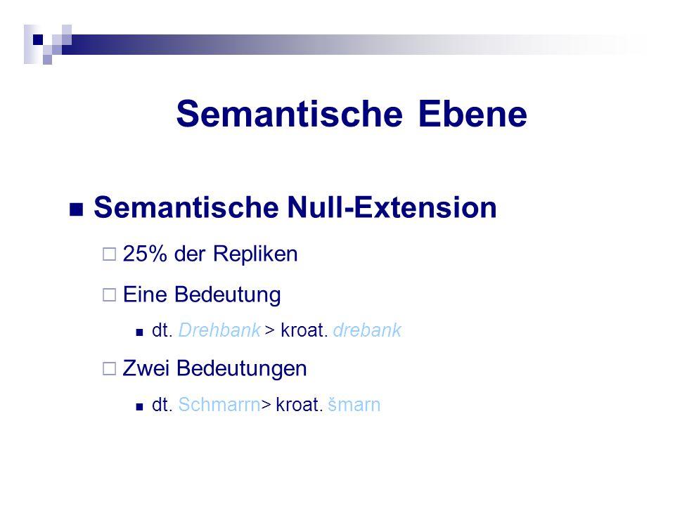 Semantische Ebene Semantische Null-Extension 25% der Repliken
