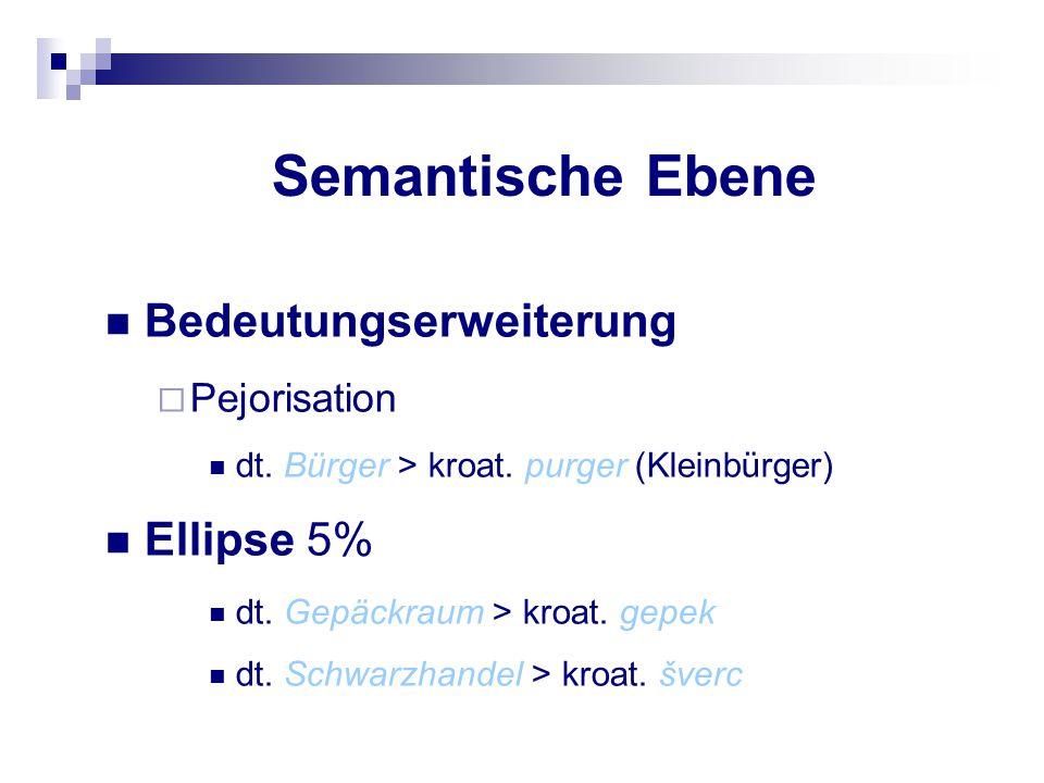 Semantische Ebene Bedeutungserweiterung Ellipse 5% Pejorisation