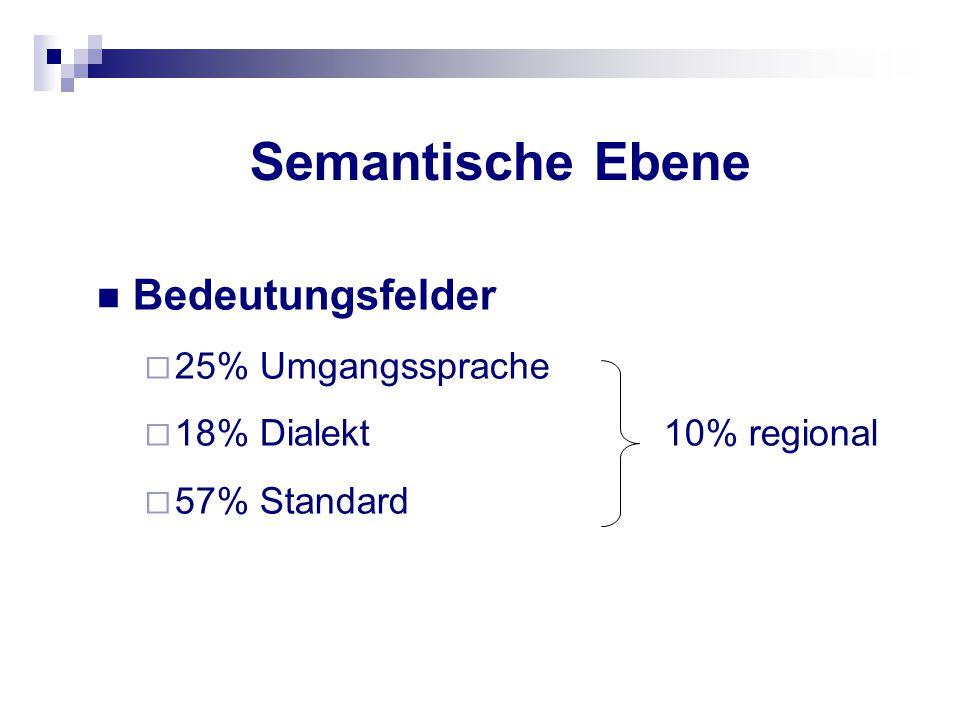Semantische Ebene Bedeutungsfelder 25% Umgangssprache