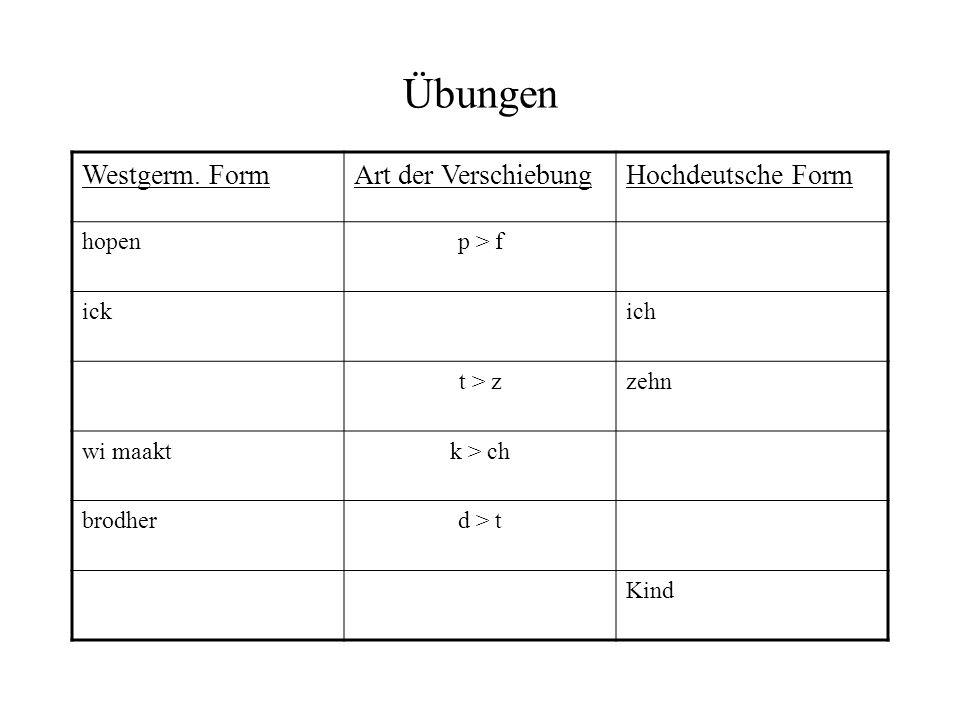 Übungen Westgerm. Form Art der Verschiebung Hochdeutsche Form hopen
