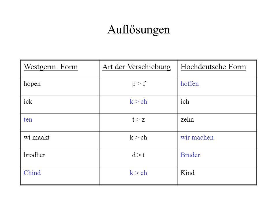 Auflösungen Westgerm. Form Art der Verschiebung Hochdeutsche Form