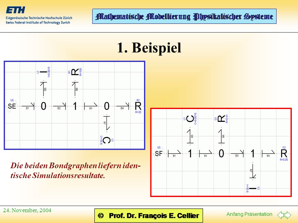 1. Beispiel Die beiden Bondgraphen liefern iden-tische Simulationsresultate. 24. November, 2004