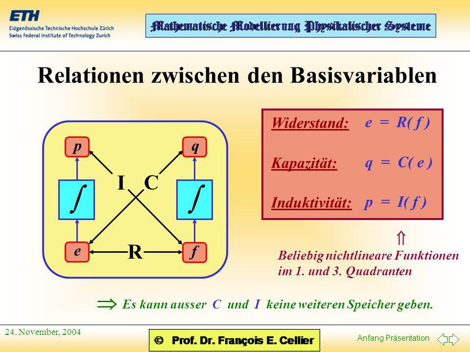 Relationen zwischen den Basisvariablen
