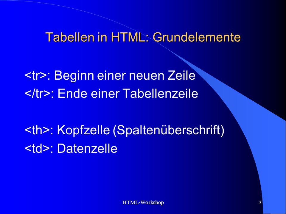 Tabellen in HTML: Grundelemente