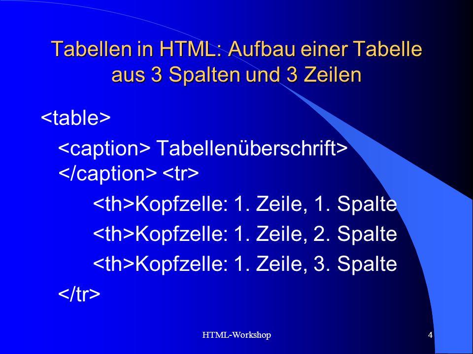 Tabellen in HTML: Aufbau einer Tabelle aus 3 Spalten und 3 Zeilen
