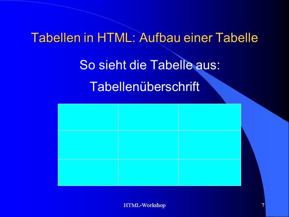 Tabellen in HTML: Aufbau einer Tabelle