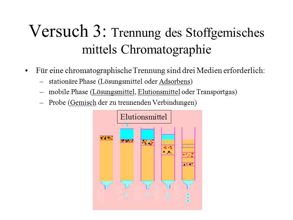 Versuch 3: Trennung des Stoffgemisches mittels Chromatographie