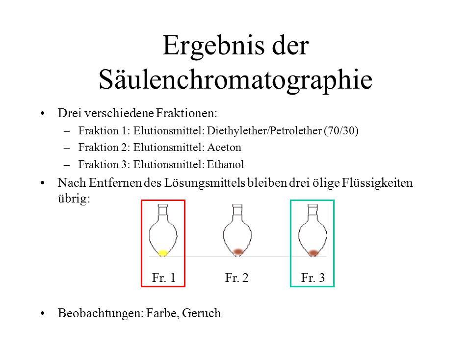 Ergebnis der Säulenchromatographie
