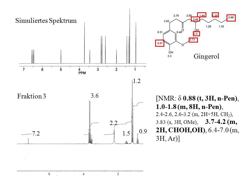 Simuliertes Spektrum Gingerol Fraktion 3
