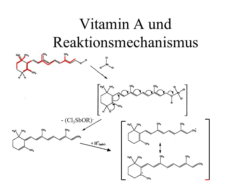 Vitamin A und Reaktionsmechanismus