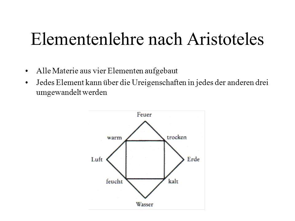 Elementenlehre nach Aristoteles