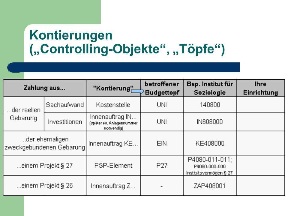 "Kontierungen (""Controlling-Objekte , ""Töpfe )"