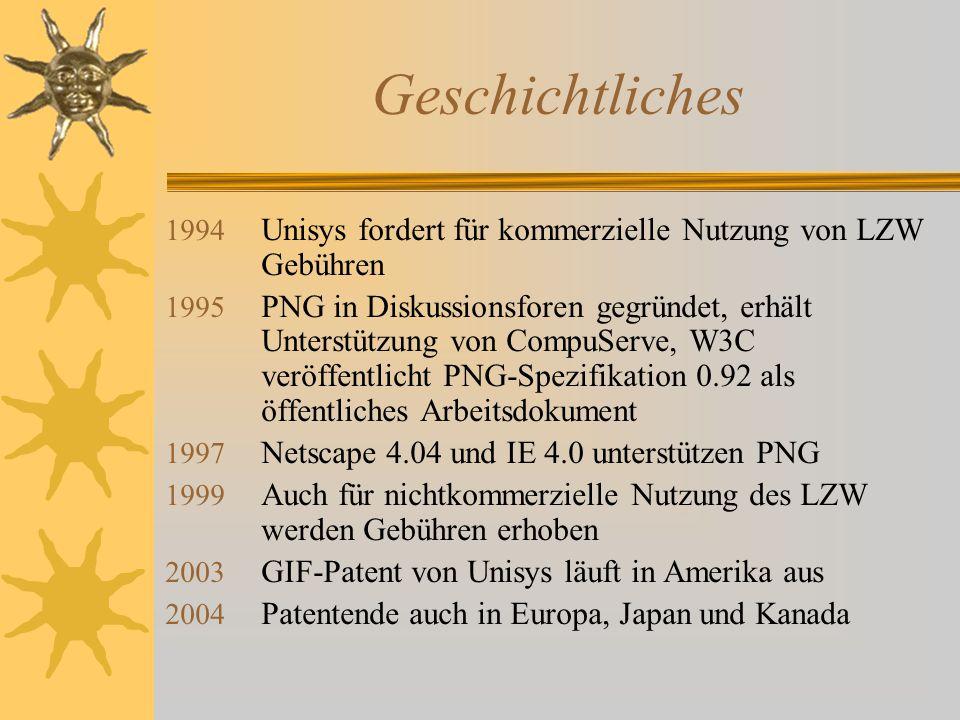 Geschichtliches Unisys fordert für kommerzielle Nutzung von LZW Gebühren.