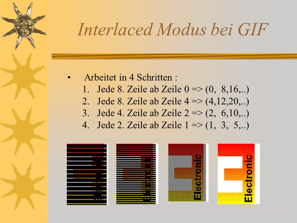 Interlaced Modus bei GIF